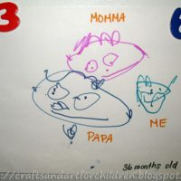 Toddler Made Family Drawings